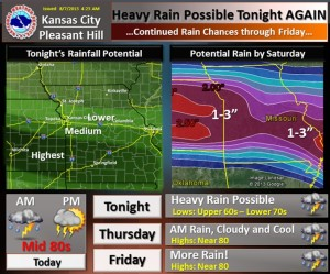 The National Weather Service in Kansas City offers this graphic laying out its rainfall predictions.