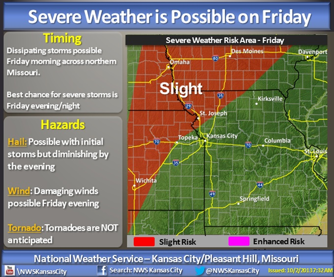 Iowa severe weather week