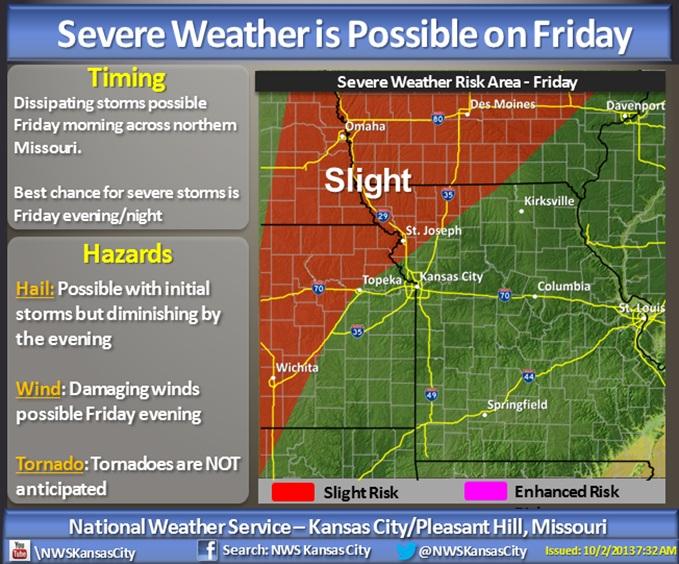 Iowa severe weather week