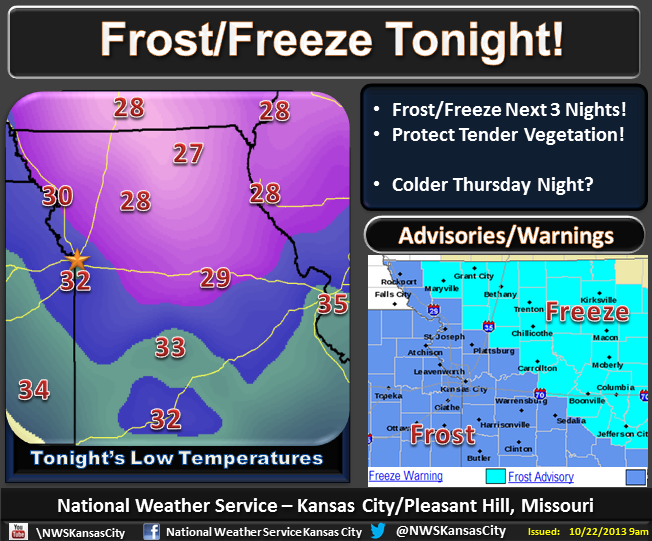 freeze wx story KC