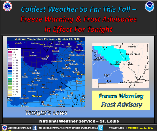 freeze wx story STL