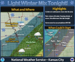 From the National Weather Service:  Rain will continue to move northeastward through the afternoon hours. A polar cold front will continue to bring colder air into the area, with rain changing over to a wintry mix initially for NW Missouri. A wintry mix is possible including freezing rain/freezing drizzle/sleet/snow over NW Missouri, with lesser chances to the southeast. Snowfall under one-half inch and/or a light glaze of ice is possible over far NW Missouri. Temperatures will plummet for this weekend, with highs running near 30 on Saturday.