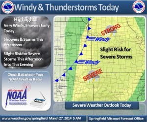 This weather graphic courtesy of the National Weather Service office in Springfield.