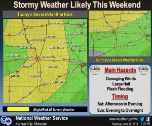 Weather graphic courtesy: National Weather Service.