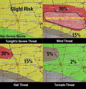This graphic from the National Weather Service shows the potential threats from severe weather tonight.
