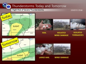 This weather graphic from the National Weather Service illustrates the areas its Storm Prediction Center says are at a slight risk for severe weather today and tomorrow, and what the primary thr