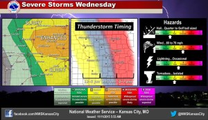 This weather graphic shows the predicted timing of storms moving east through Missouri and their predicted impacts.