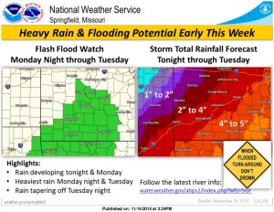 This National Weather Service graphic from Sunday night shows the predicted rainfall totals for southwest Missouri.