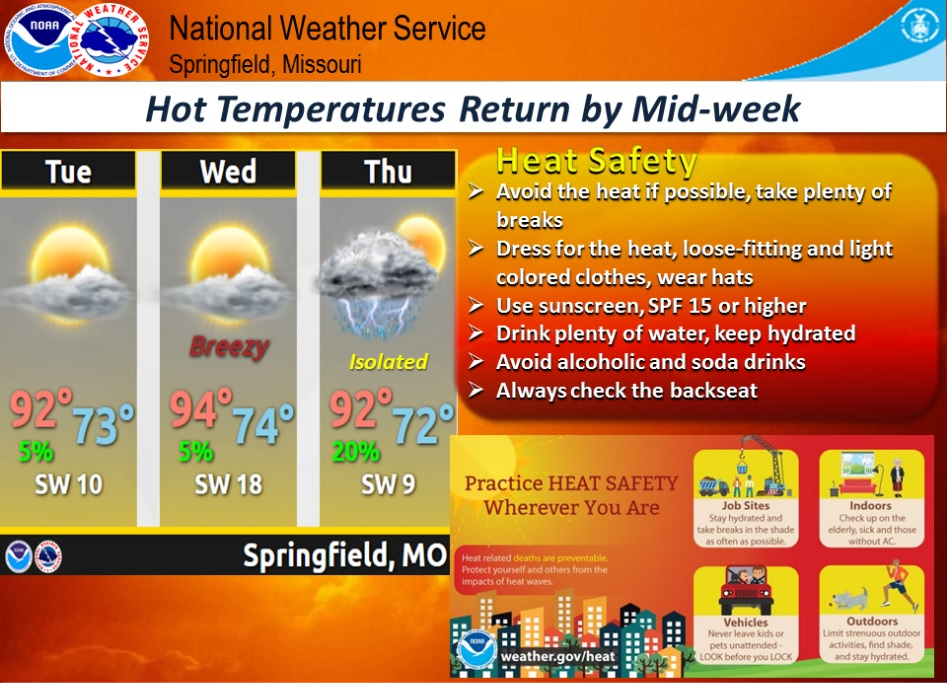 This graphic from the National Weather Service in Springfield shows the outlook for more hot weather in southwest Missouri.