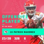 Mahomes earns second straight player of the week honor