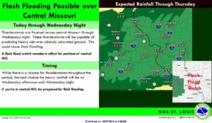 Flash flood watch in effect for much of central and